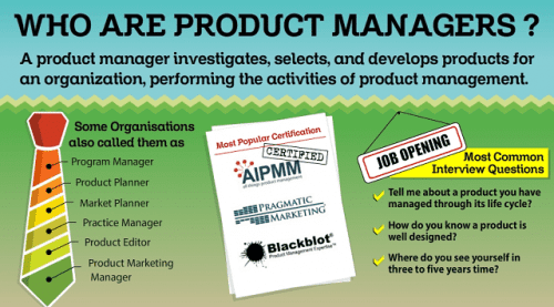 Who-Are-Product-Managers-Infographic