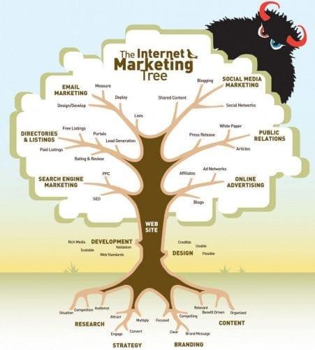 omg_digital_marketing_seminar