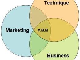 Le Product Manager, un Chef d'Orchestre pour vos produits et services ! - Partie 1 25