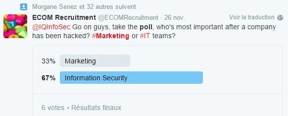 sondage tiwtter