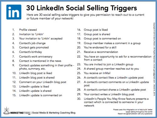 30-LinkedIn-Social-Selling-Triggers-MarketingThink.com-@GerryMoran