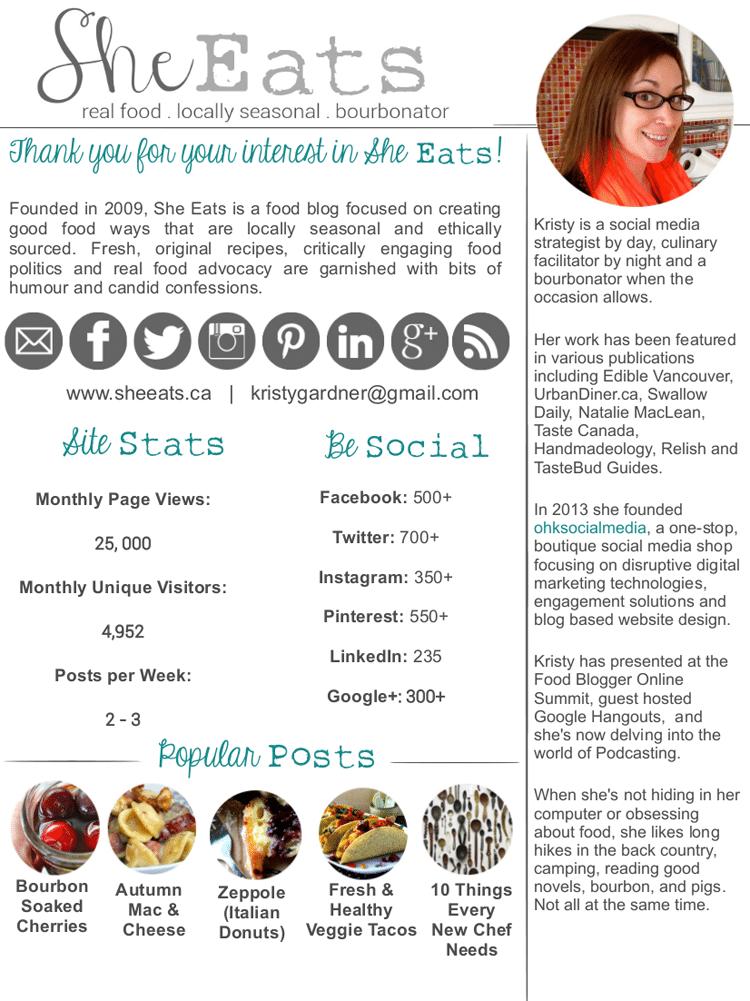 Blog-Media-Kit-Example-She-Eats (1)