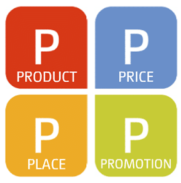 4ps_of_marketing