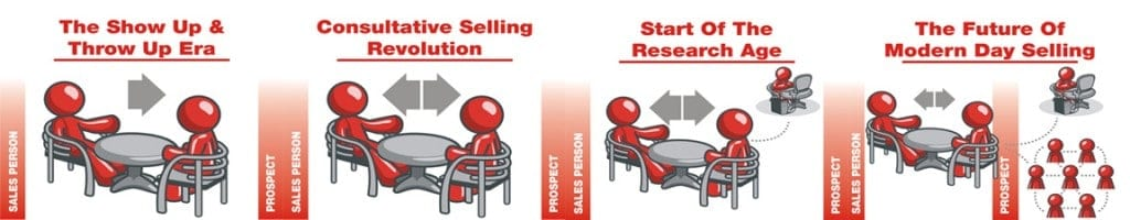evolution-of-selling-1024x200