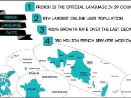 Les clés pour réussir son SEO en France quand on est une entreprise internationale 10