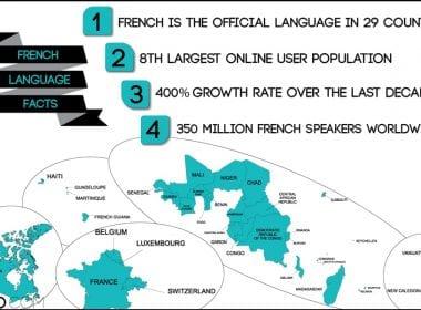 Les clés pour réussir son SEO en France quand on est une entreprise internationale 4