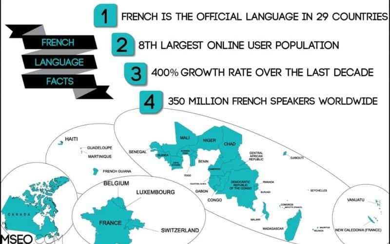 Les clés pour réussir son SEO en France quand on est une entreprise internationale 3