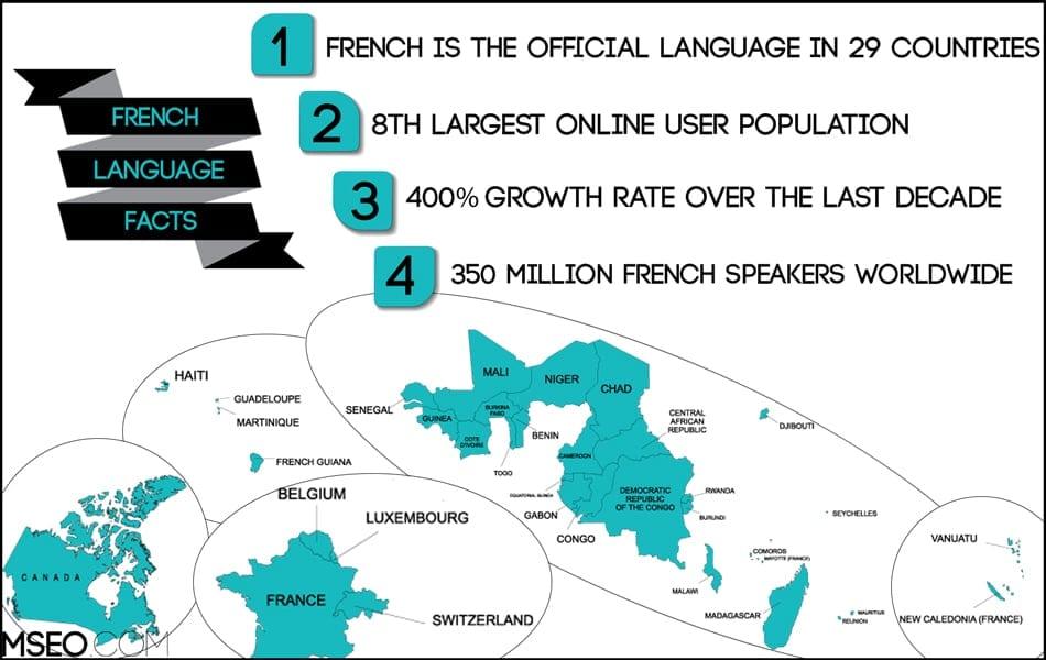 Les clés pour réussir son SEO en France quand on est une entreprise internationale 1