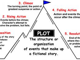 La méthode pour écrire un eBook, un livre blanc, un guide, un livre... 24