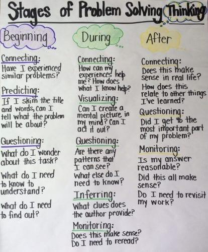 problem-solving-strategies