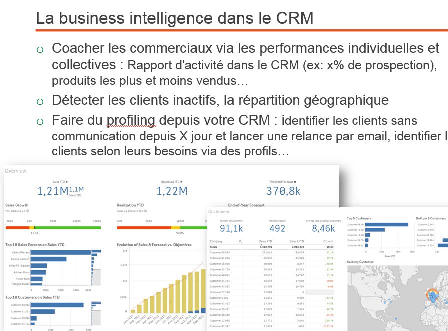 business intellligence