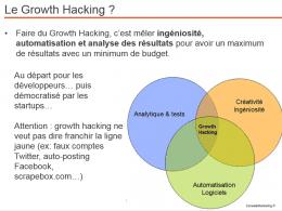 Un électrochoc pour votre business : 10 outils de Growth Hacking indispensables & 6 outils pour les commerciaux [Bonus : les 4 étapes du Social Selling] 46