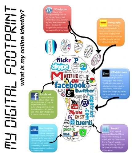 digital-footprint-v2