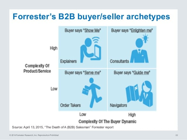 webinar-slides-an-empowered-sales-rep-becomes-a-content-concierge-22-638