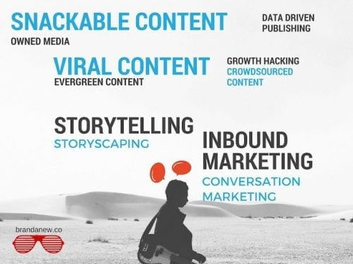 Content-Marketing-definitions-and-buzzwords