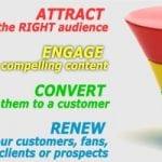5 astuces pour améliorer votre taux de conversion en B2B 3