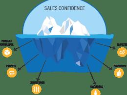 sales intilligence