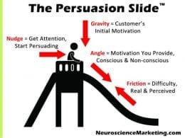 Découvrez comment exploiter la psychologie et le cycle de vente pour booster votre chiffre d'affaires - Cas pratique 12