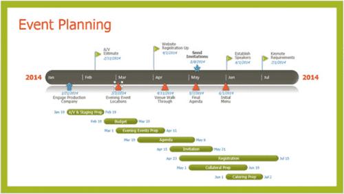 planning evenement