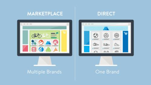 e-commerce-models-1024x578
