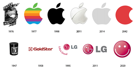 evolution des marques
