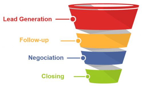 13 bons conseils pour prospecter et fidéliser + 4 outils pour vendre plus ! 25