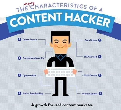 content-hacker-image