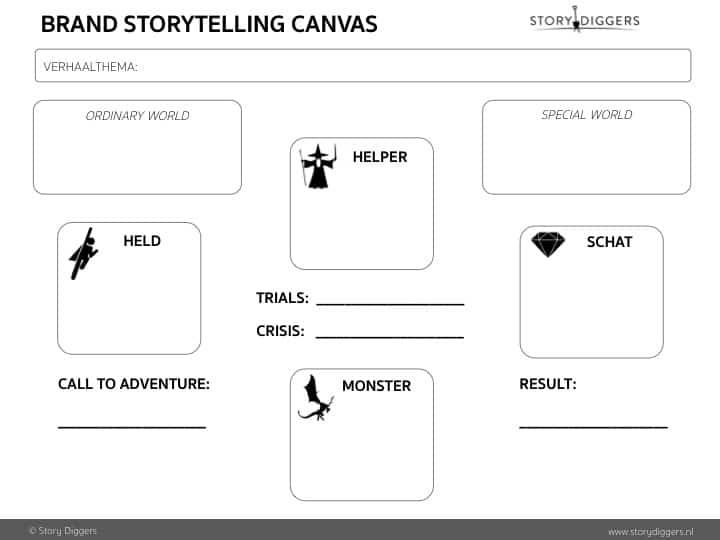 brandstorytellingcanvas-storydiggers