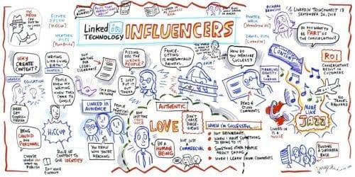 Le Social Selling en B2B - Laurent Ollivier d'Aressy 11