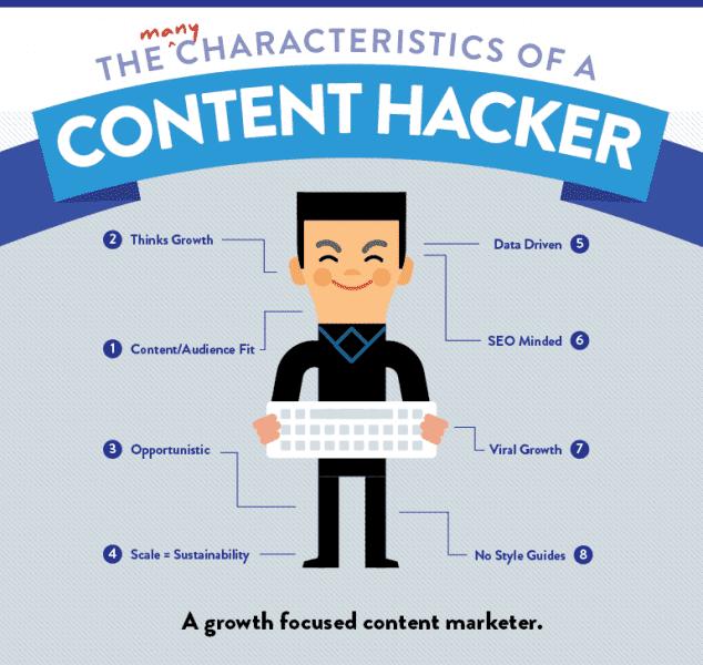 Growth hacking : 5 astuces de Growth Hackers pour propulser votre entreprise vers les sommets ! 33