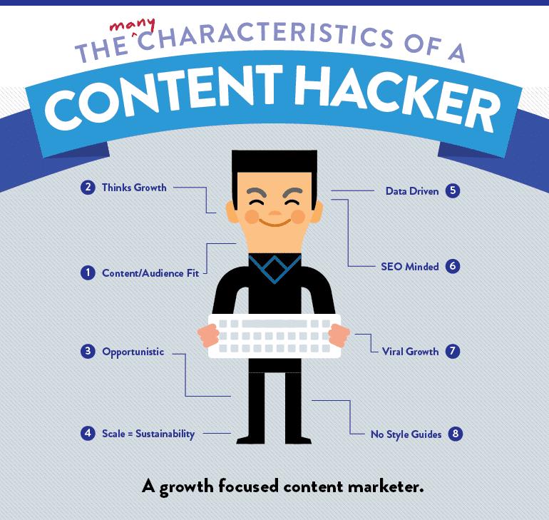 Growth hacking : 5 astuces de Growth Hackers pour propulser votre entreprise vers les sommets ! 1