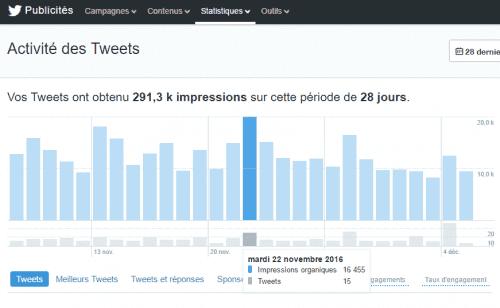 stats-twitter