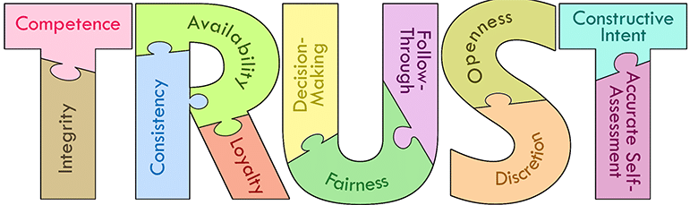 Les 4 fondamentaux d'une bonne landing page + 5 exemples 24