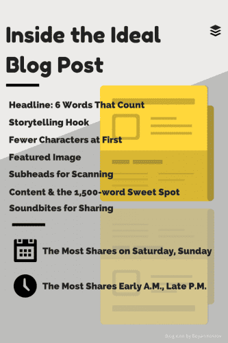 Les 4 fondamentaux d'une bonne landing page + 5 exemples 15