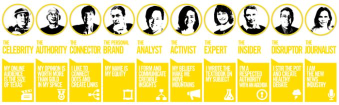 Comment rédiger un bon communiqué de presse et obtenir de la visibilité avec les influenceurs ? 70