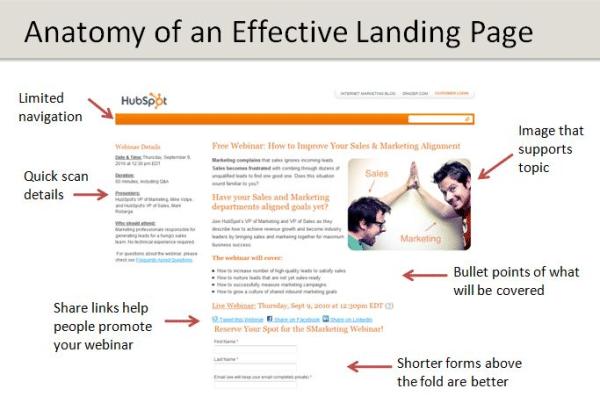 Les 4 fondamentaux d'une bonne landing page + 5 exemples 41