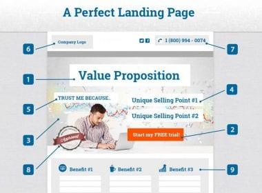 Les 4 fondamentaux d'une bonne landing page + 5 exemples 44