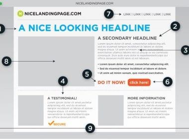 Mini formation : créez une Landing Page avec Thrive Themes + 3 exemples de landing pages à télécharger ! 4