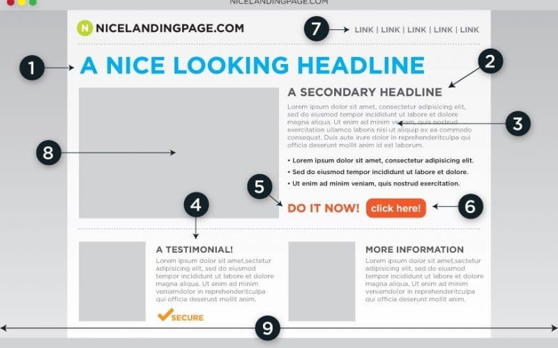 Mini formation : créez une Landing Page avec Thrive Themes + 3 exemples de landing pages à télécharger ! 3