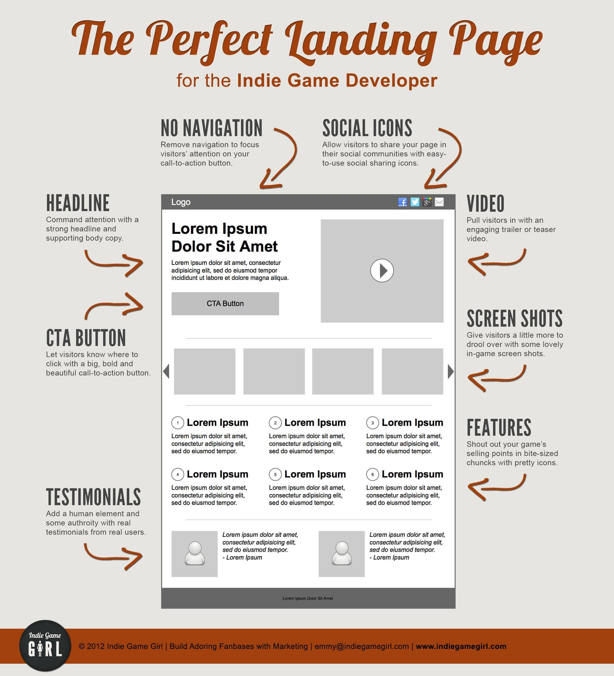 Landing page : 15 astuces pour optimiser la conversion de vos Pages de Vente 11
