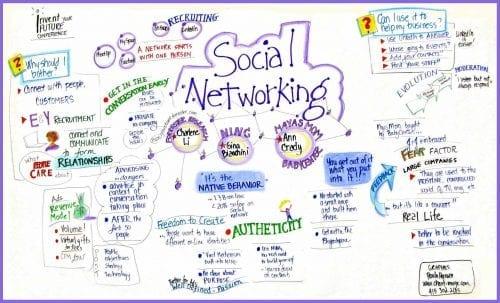 TPE : Ma Méthode en 7 points pour décoller sur les réseaux sociaux 6