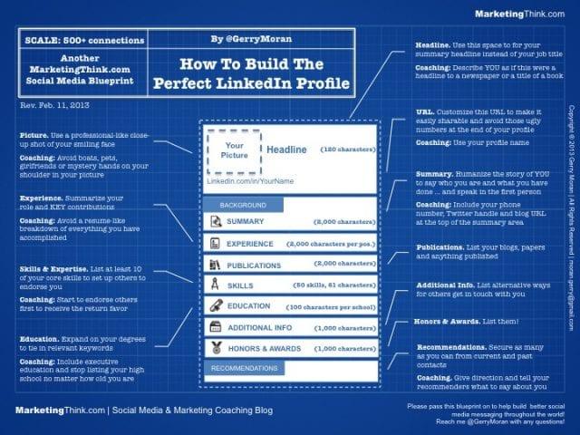 Social Selling, Influence & Employee Advocacy, les nouveaux leviers de la prospections B2B ? 12