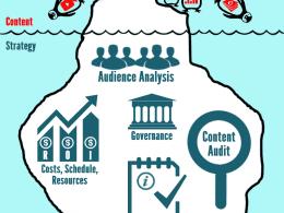 Ma méthode en 10 étapes pour mettre en place une stratégie de Content Marketing - Spécial Startups & Editeurs de solutions Cloud 17