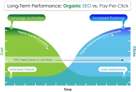 Ma méthode en 10 étapes pour mettre en place une stratégie de Content Marketing - Spécial Startups & Editeurs de solutions Cloud 20