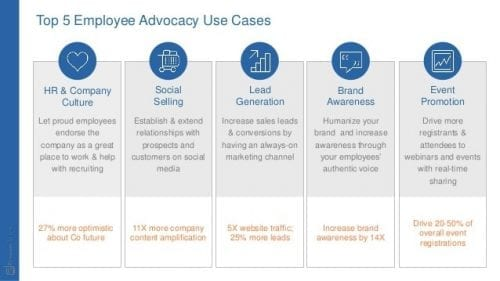 Social Selling, Influence & Employee Advocacy, les nouveaux leviers de la prospections B2B ? 6