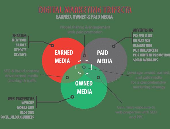 Ma méthode en 10 étapes pour mettre en place une stratégie de Content Marketing - Spécial Startups & Editeurs de solutions Cloud 39