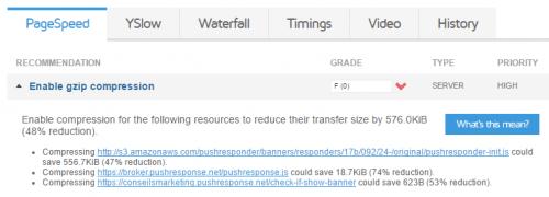 Comment (vraiment) optimiser et améliorer la vitesse d'un site Wordpress ? 11