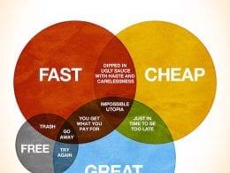 Comment choisir la bonne agence marketing ? La méthode en 5 étapes ! 39