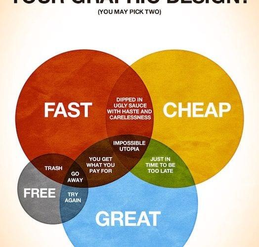Comment choisir la bonne agence marketing ? La méthode en 5 étapes ! 3