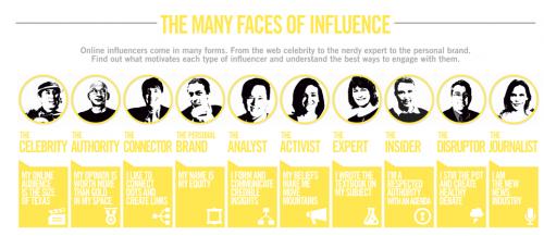 Comment rédiger un bon communiqué de presse et obtenir de la visibilité avec les influenceurs ? 2